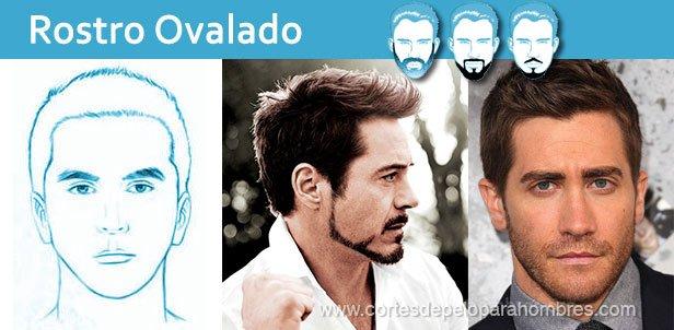 Tipos de Barba Según el Rostro Ovalado