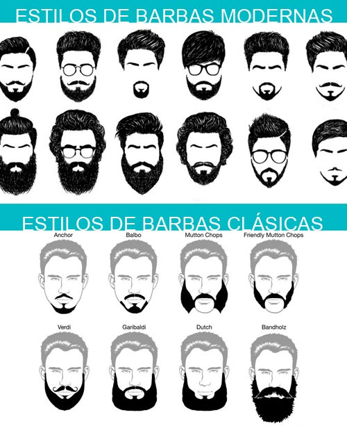 Dibujos de Estilos de Barbas